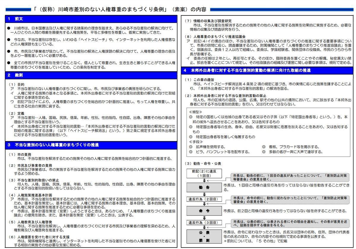 川崎市、差別根絶条例、定義