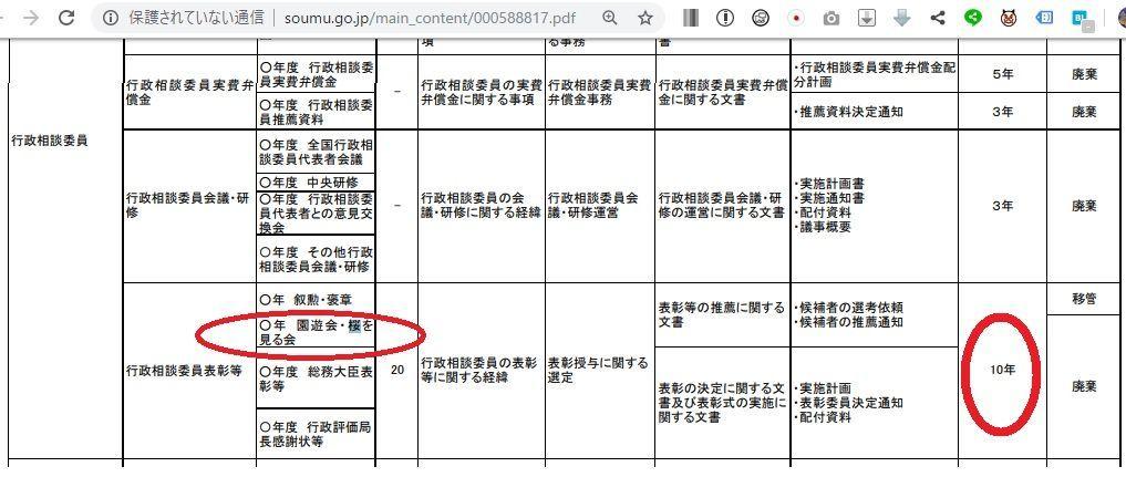 桜を見る会の文書保存期間は各省庁で10年