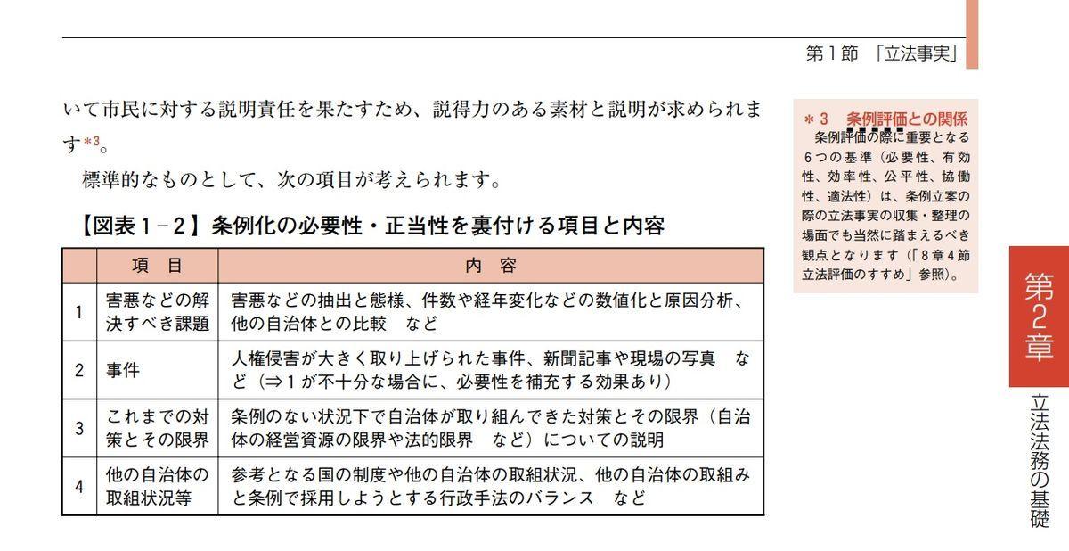 https://www.daiichihoki.co.jp/store/upload/pdf/027722_pub.pdf