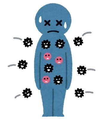 新型コロナウイルスは再感染する