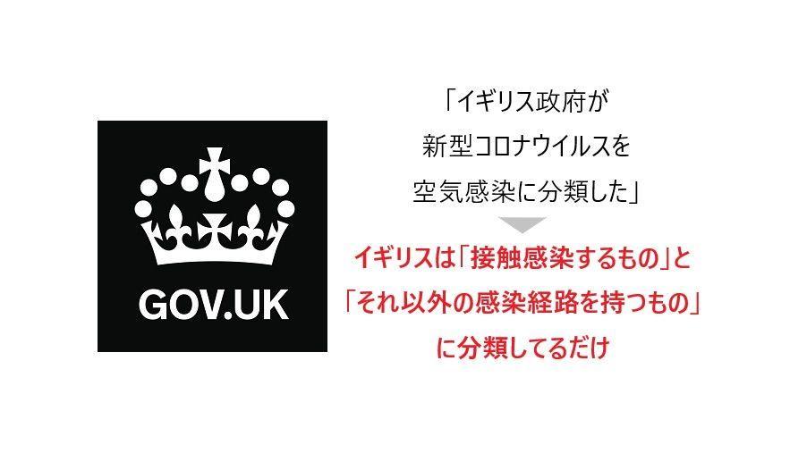 イギリス政府が新型コロナウイルスを空気感染すると言ったというデマ