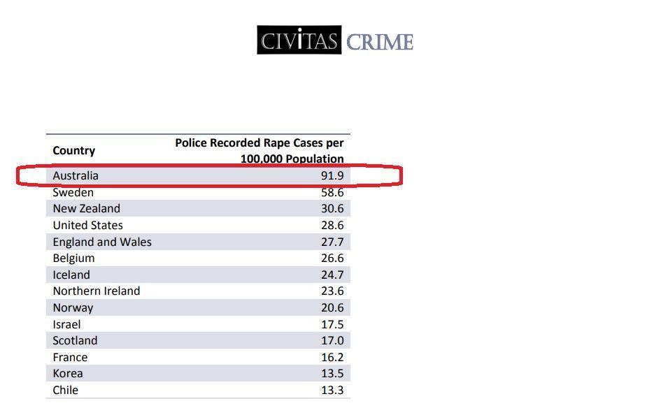 オーストラリアのレイプ犯罪率:日本のマンガアニメが性的搾取?