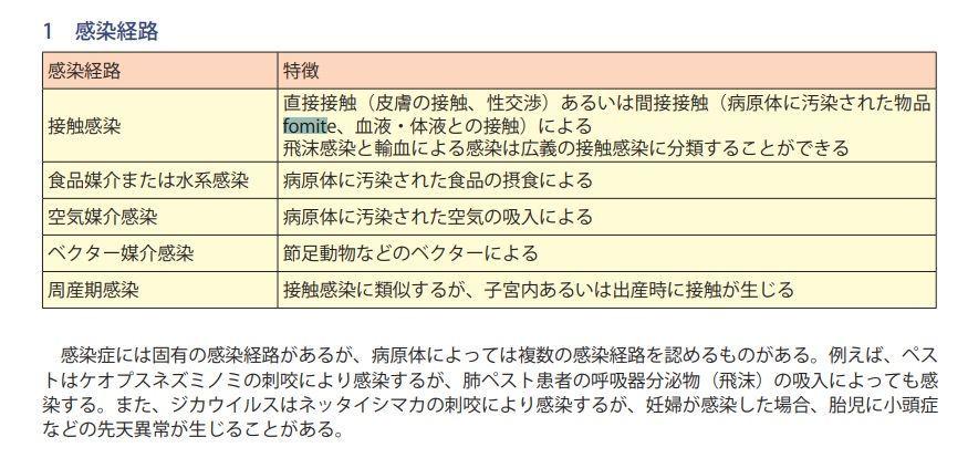 Fomite transmission、媒介物感染、間接接触感染の意味