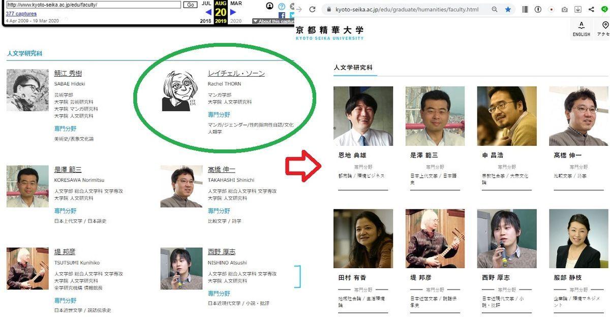 レイチェルソーン、京都精華大学から解雇