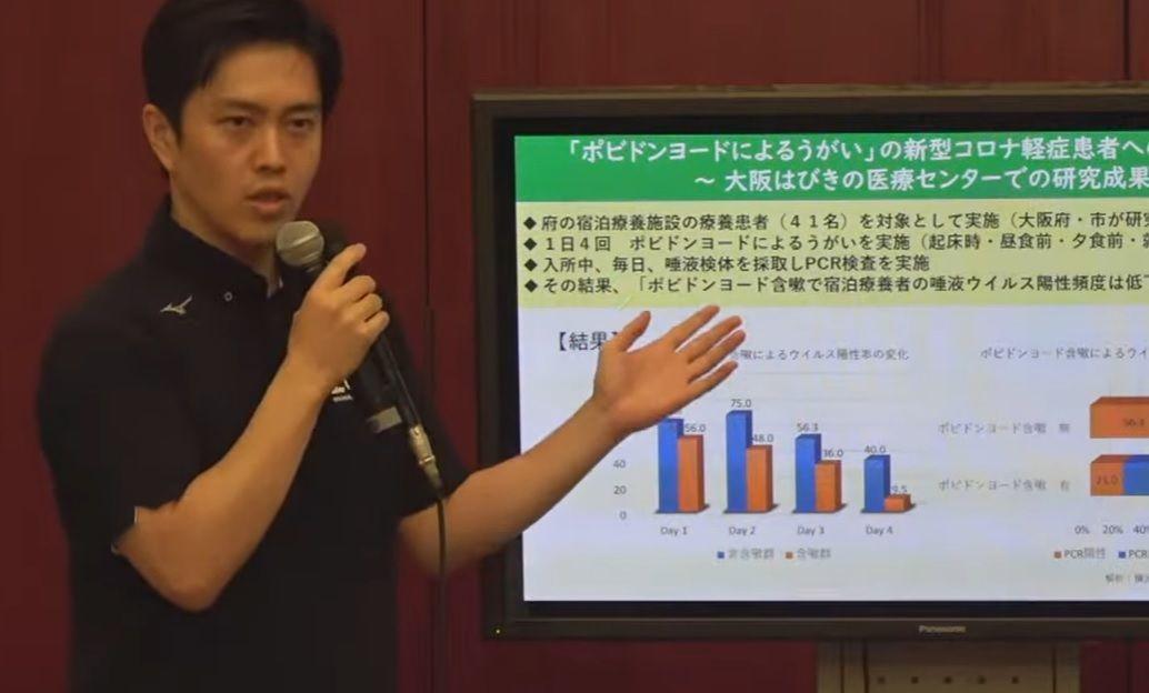 大阪府吉村知事がポビドンヨードうがいで新型コロナ陽性率低下と説明