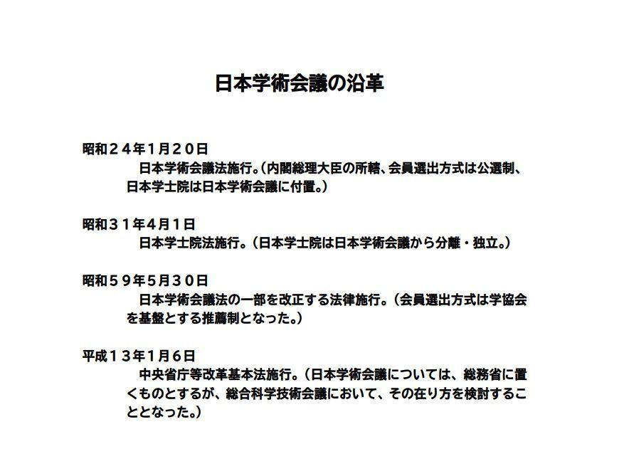 日本学士院と日本学術会議の関係