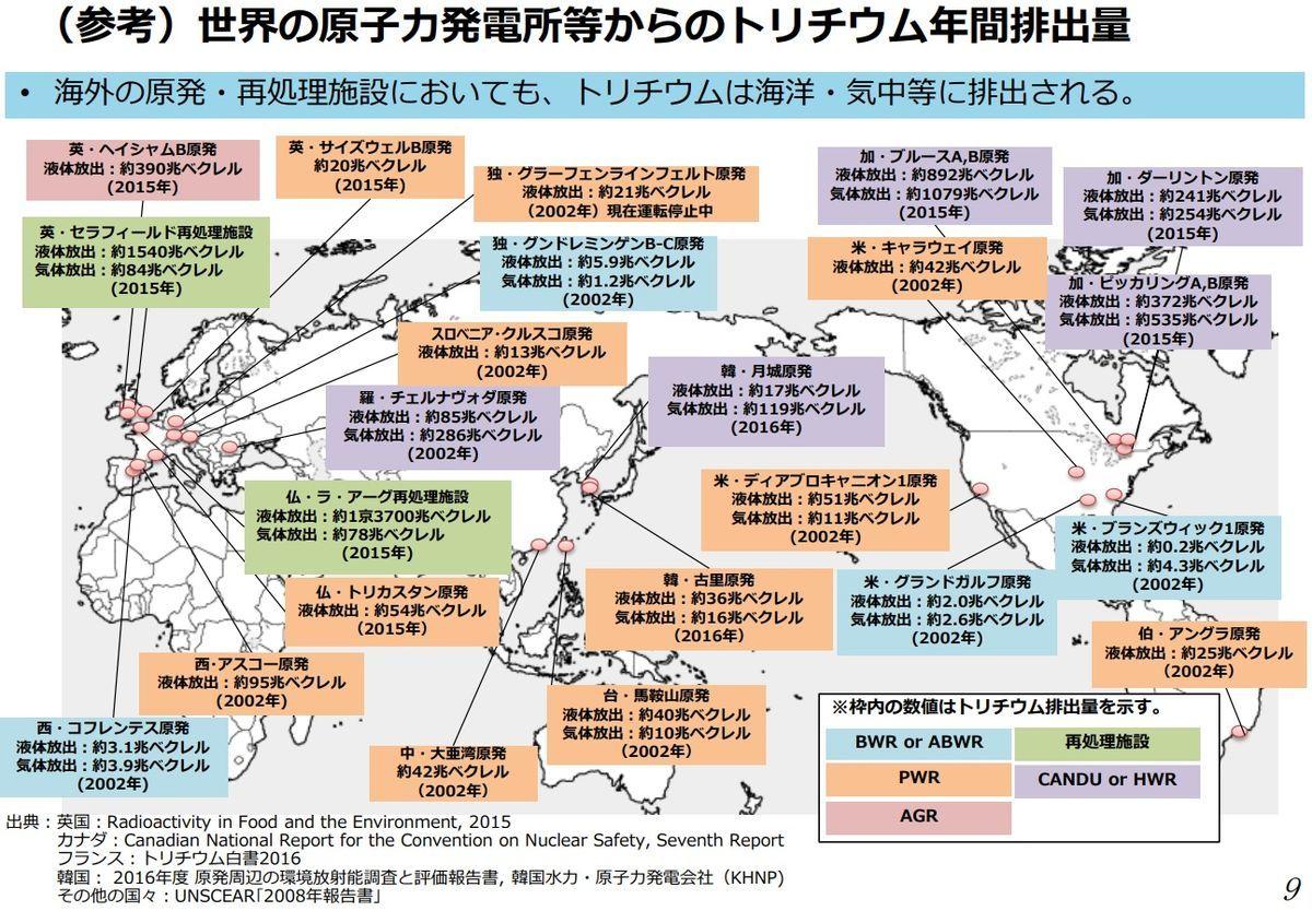 韓国の原子力発言所からの処理水放出と放射線量