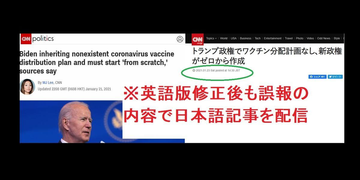 CNNの誤報、フェイクニュース
