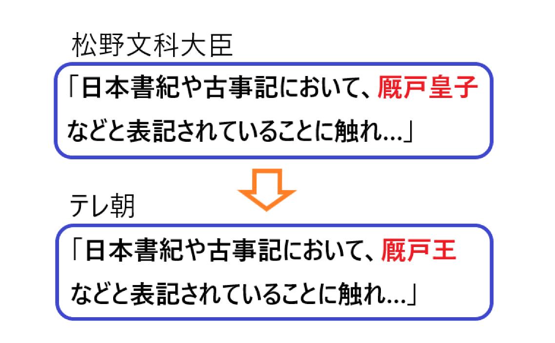 松野文科大臣、厩戸皇子