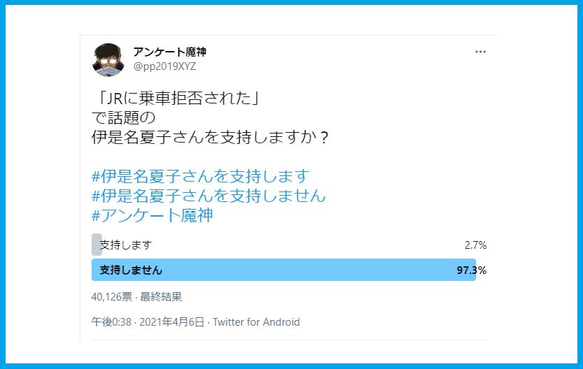 伊是名夏子を支持しないアンケート97.3%アンケート魔神