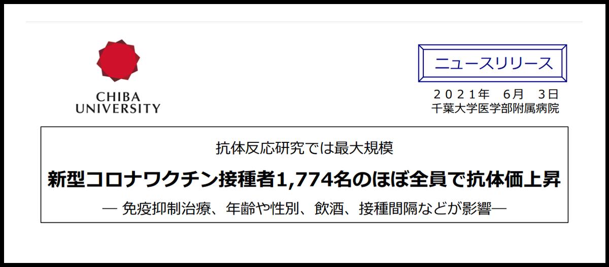 千葉大学ワクチン論文と飲酒の関係