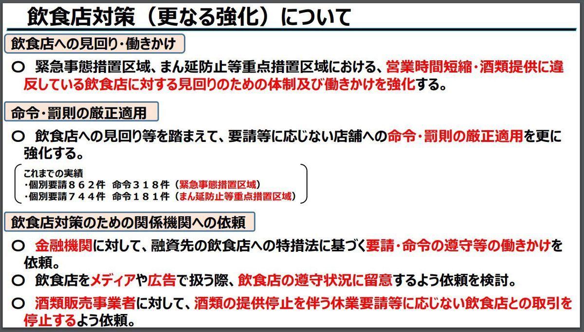 西村大臣が金融機関に要請遵守依頼の依頼