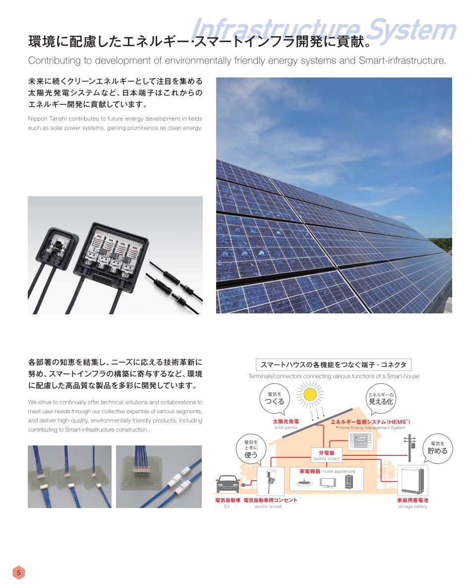日本端子と太陽光発電事業