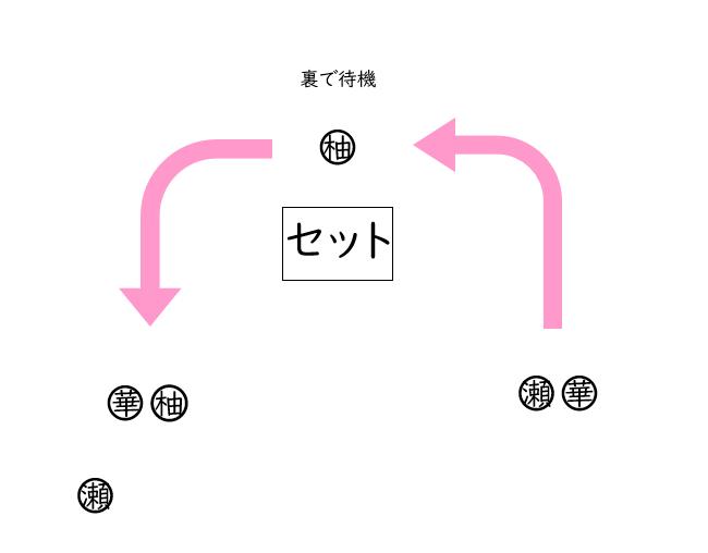f:id:Natsu3ichi:20200308212127p:plain