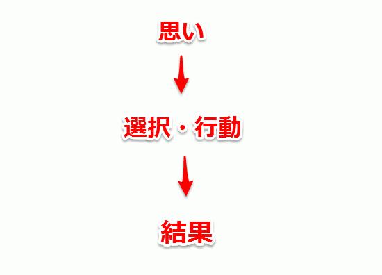 f:id:Natsume0:20160626205717p:plain
