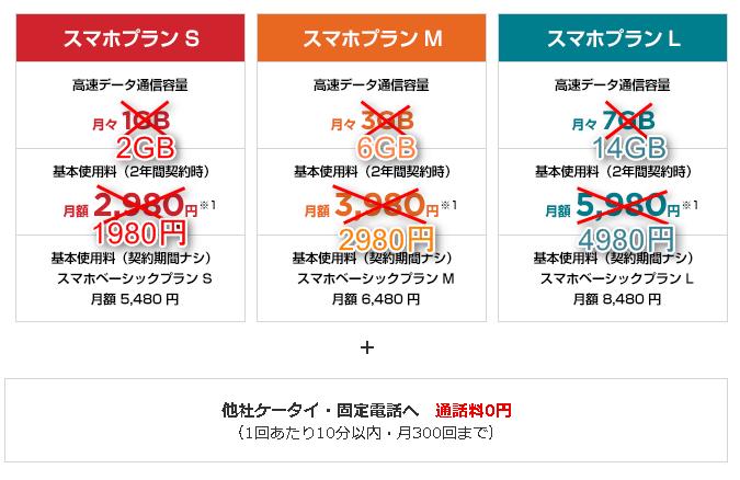 f:id:Natsume0:20160628140354p:plain