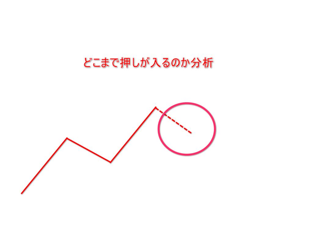 f:id:Natsume0:20170202134203p:plain