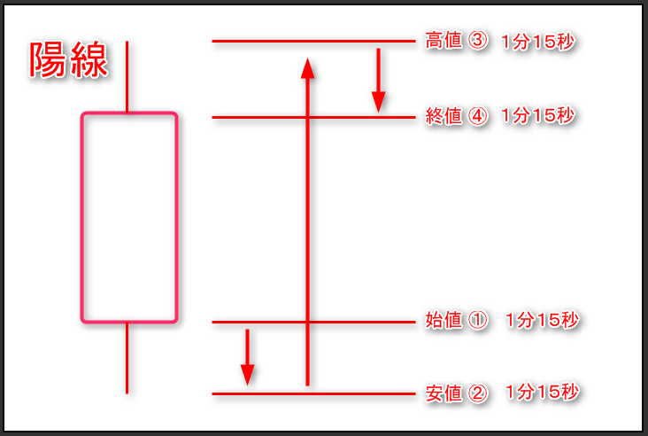 f:id:Natsume0:20170225125954p:plain