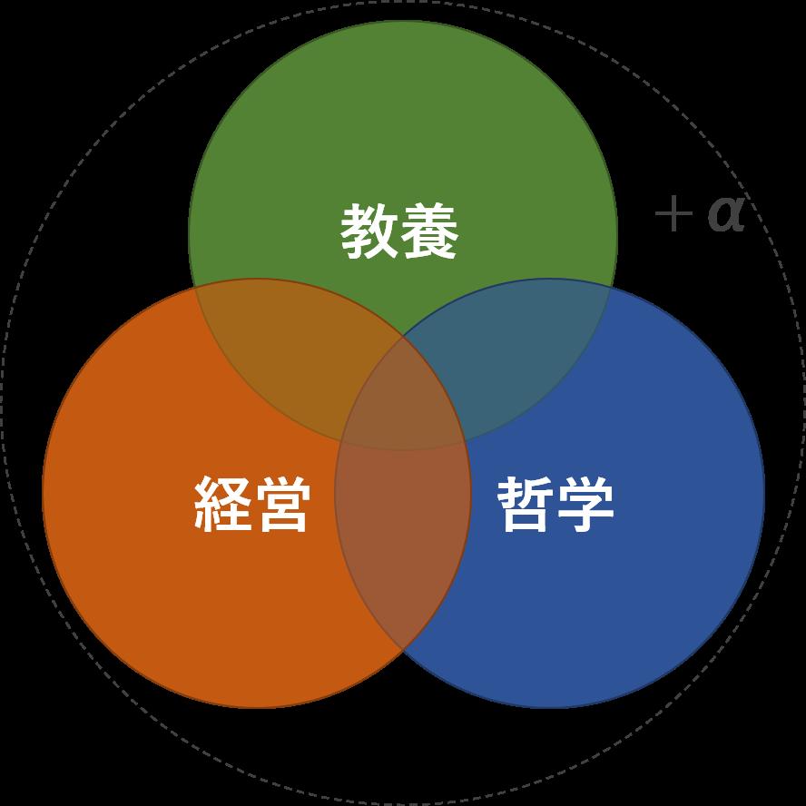 f:id:Natsuo720:20171023155650p:plain