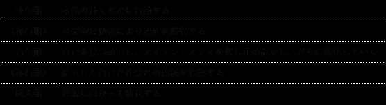 f:id:Natsuo720:20171024215900p:plain
