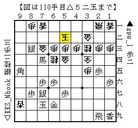 f:id:Negishi_Shinya:20170621010528p:plain