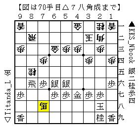 f:id:Negishi_Shinya:20170622013442p:plain