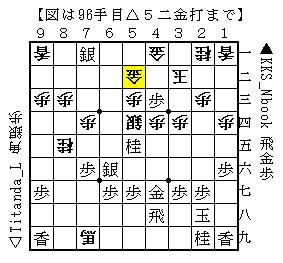 f:id:Negishi_Shinya:20170622013706p:plain