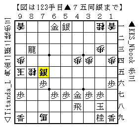 f:id:Negishi_Shinya:20170622013744p:plain