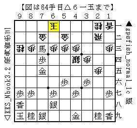 f:id:Negishi_Shinya:20170623233443p:plain