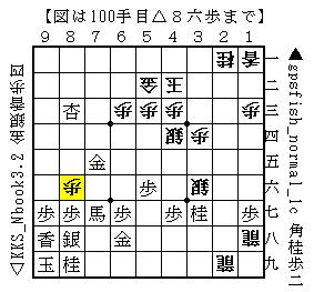 f:id:Negishi_Shinya:20170623233521p:plain