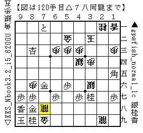 f:id:Negishi_Shinya:20170623233642p:plain
