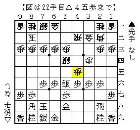f:id:Negishi_Shinya:20170802133442p:plain