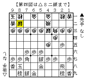 f:id:Negishi_Shinya:20180101203011p:plain