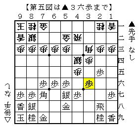 f:id:Negishi_Shinya:20180101203023p:plain