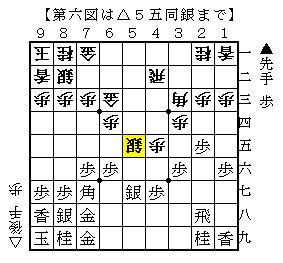 f:id:Negishi_Shinya:20180101203038p:plain