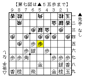 f:id:Negishi_Shinya:20180101203526p:plain