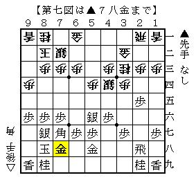 f:id:Negishi_Shinya:20180408190034p:plain