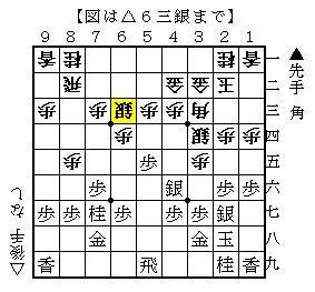 f:id:Negishi_Shinya:20180408194747p:plain