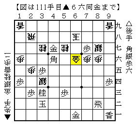 f:id:Negishi_Shinya:20180624003139p:plain