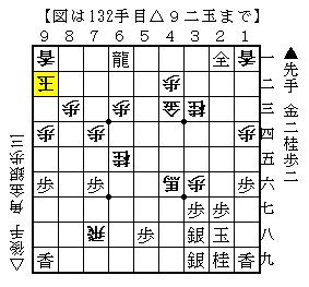 f:id:Negishi_Shinya:20180629203034p:plain