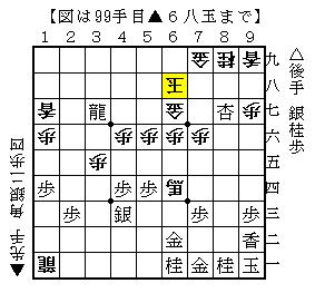 f:id:Negishi_Shinya:20180710154424p:plain