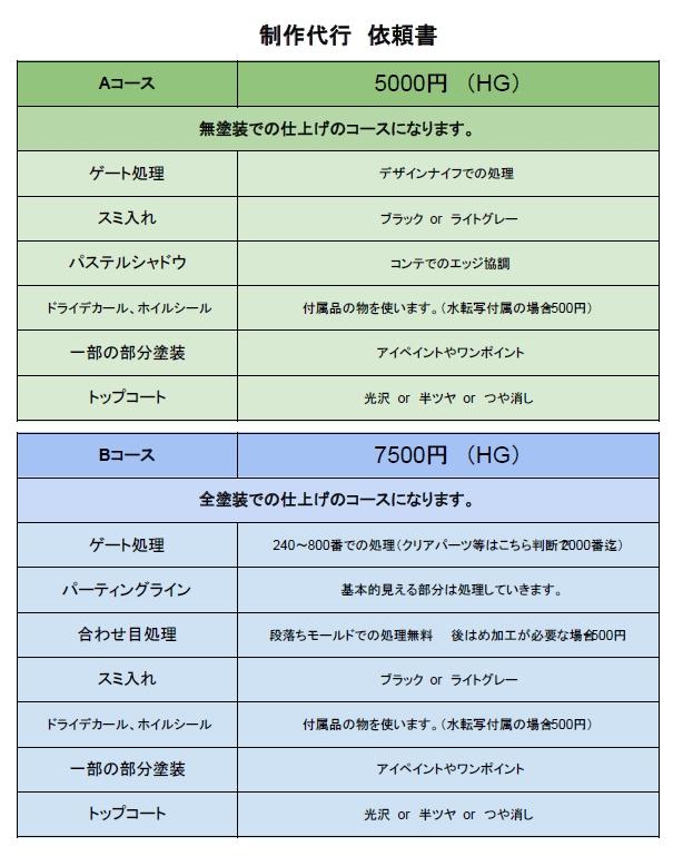 f:id:Nekonohige:20210810200533j:plain