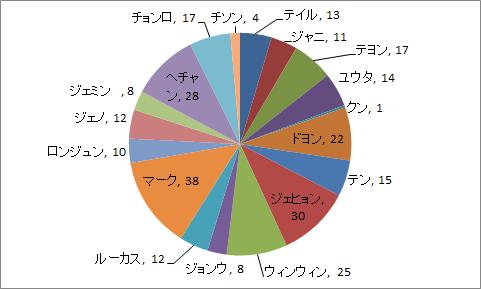 f:id:Nekura:20180715164540p:plain