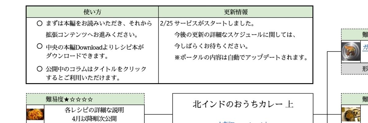 f:id:Neo-Culture-journal:20210225160300j:plain