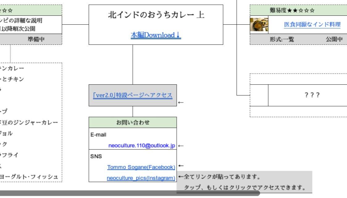 f:id:Neo-Culture-journal:20210225160323j:plain