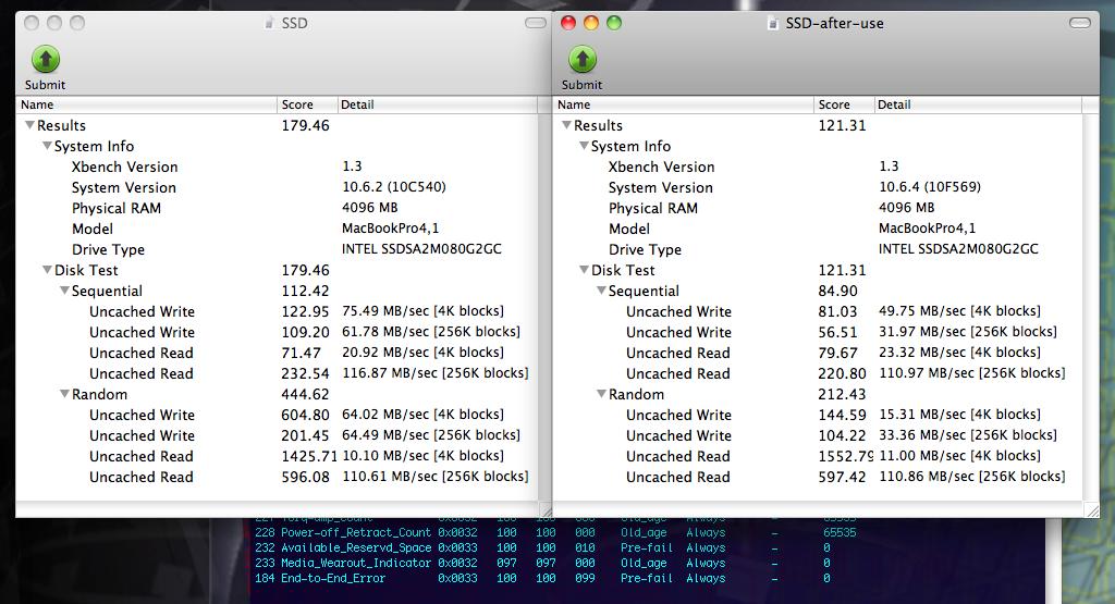 Intel SSD使用前→使用後