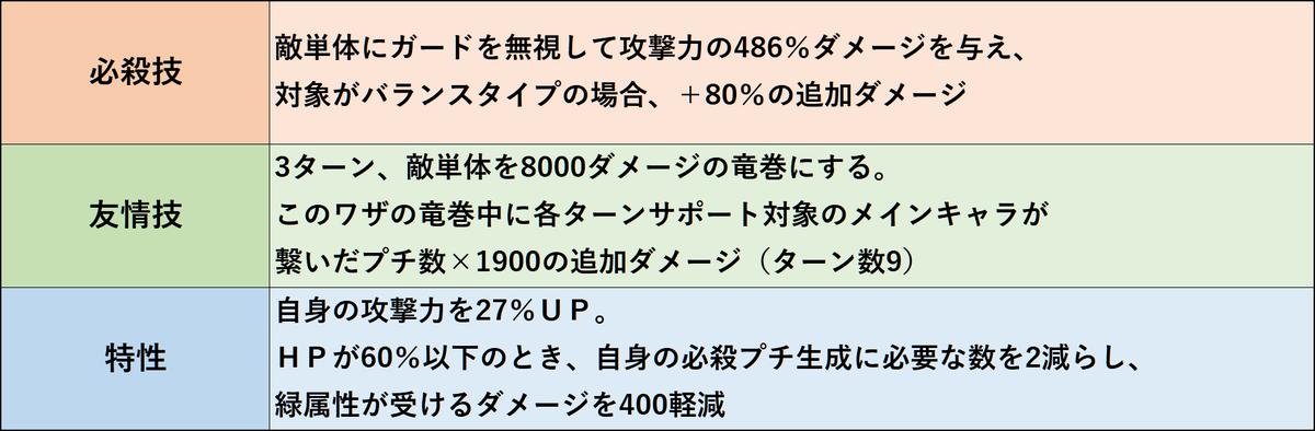 f:id:Nero_jumputi:20200519005846p:plain