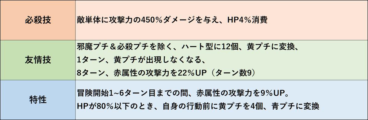 f:id:Nero_jumputi:20200520232636p:plain