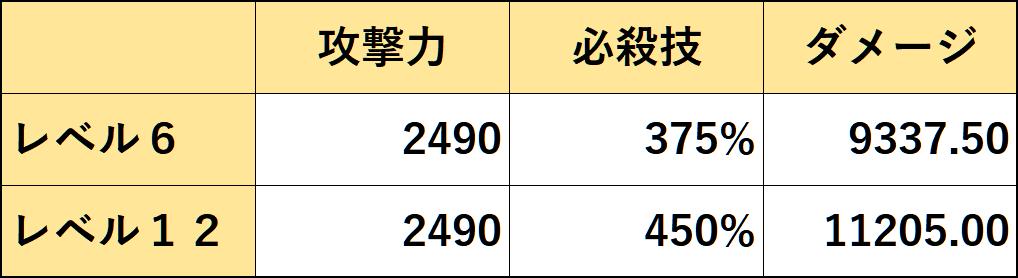 f:id:Nero_jumputi:20200520232738p:plain