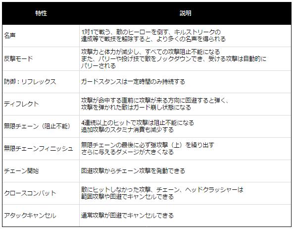 f:id:NesT_chan:20170215232631p:plain